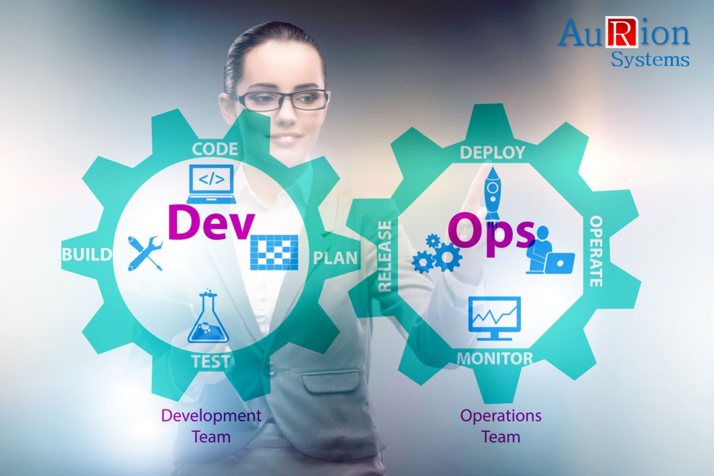 is your business devops ready